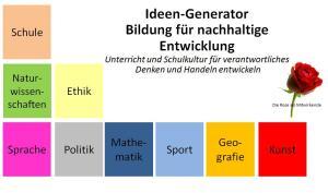 BNE Sport und Nachhaltigkeit