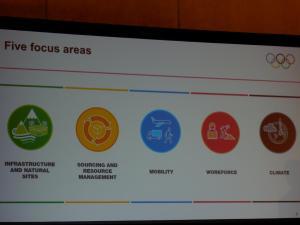CIO Agenda 2020 Konferenz Sustainable Innovation in Sport 2017 Nachhaltiger Sport