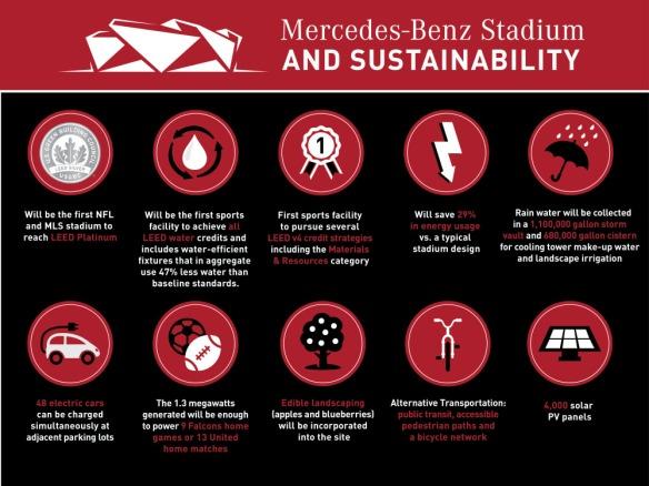nachhaltiges stadion atlanta nachhaltiger sport